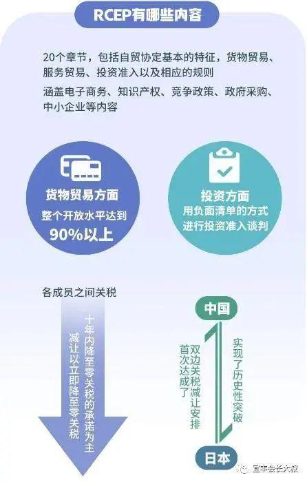 「中美自贸协定」中国签署全球最大自贸协定后,日本车将大降价!雷克萨斯或降43万