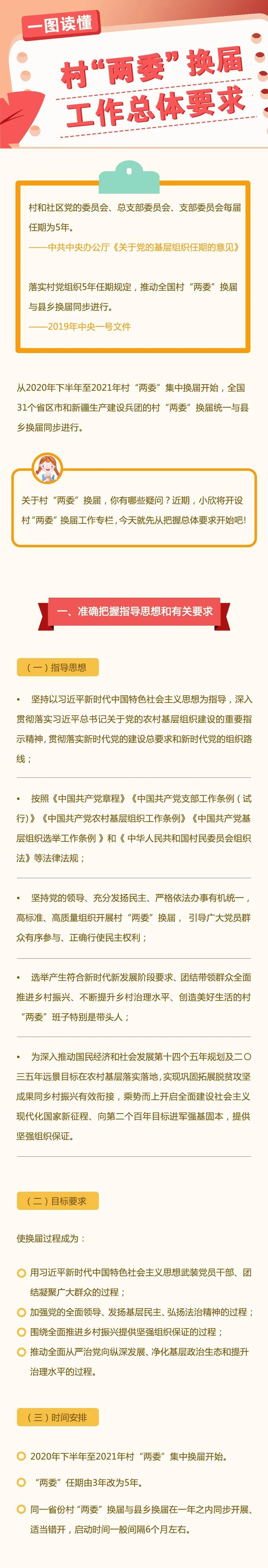 """「云南2021年村两委换届」村""""两委""""换届,这些要求要了解"""