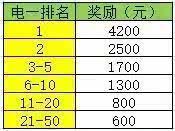 0?fmt=jpg&size=8&h=131&w=175&ppv=1