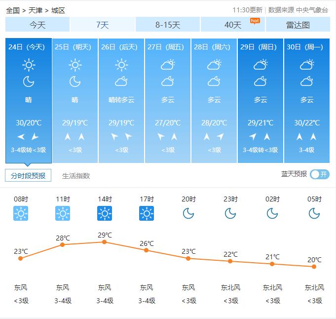 <b>9月25日-29日,京津冀等8省市预计出现重污染天气!</b>