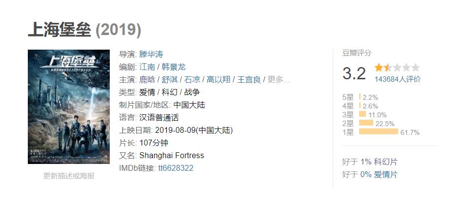 《上海堡垒》堪称最惨的国产科幻电影,原著粉丝才是最扎心的!