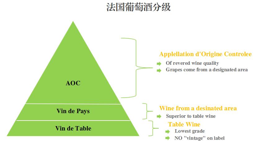 不认识这 38 个法国葡萄酒术语,都不好意思喝酒了! - 红酒百科全书 - 红酒百科全书
