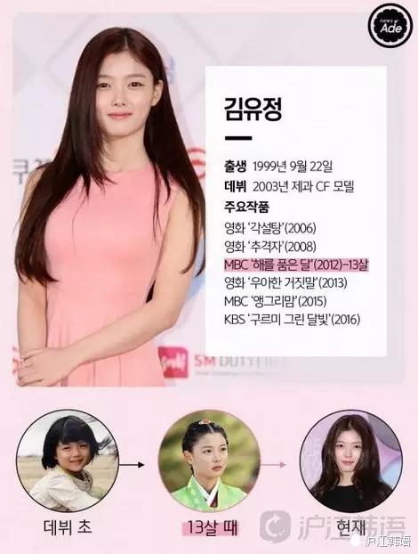 来10代韩国女演员&#x