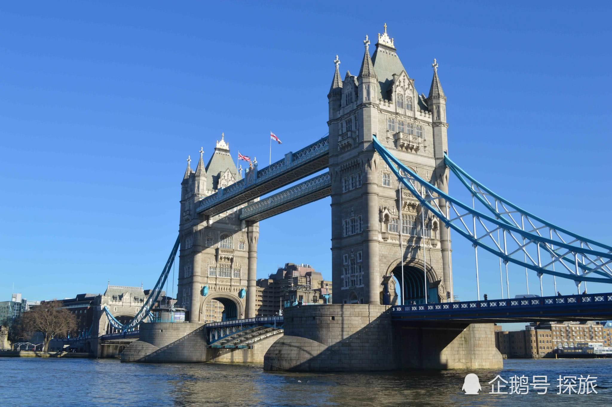 英国伦敦和中国上海,哪个城市更发达?