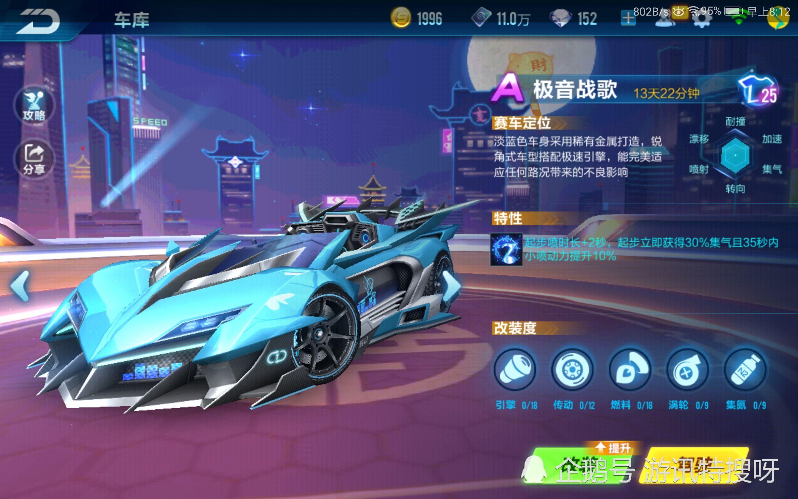 QQ飞车手游:如何在游戏中氪车?强不强无所谓,喜欢才是首选!