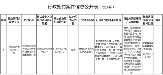 「哪些情况属于劣药」国药控股芜湖公司违法销售劣药 遭没收违法所得并罚款