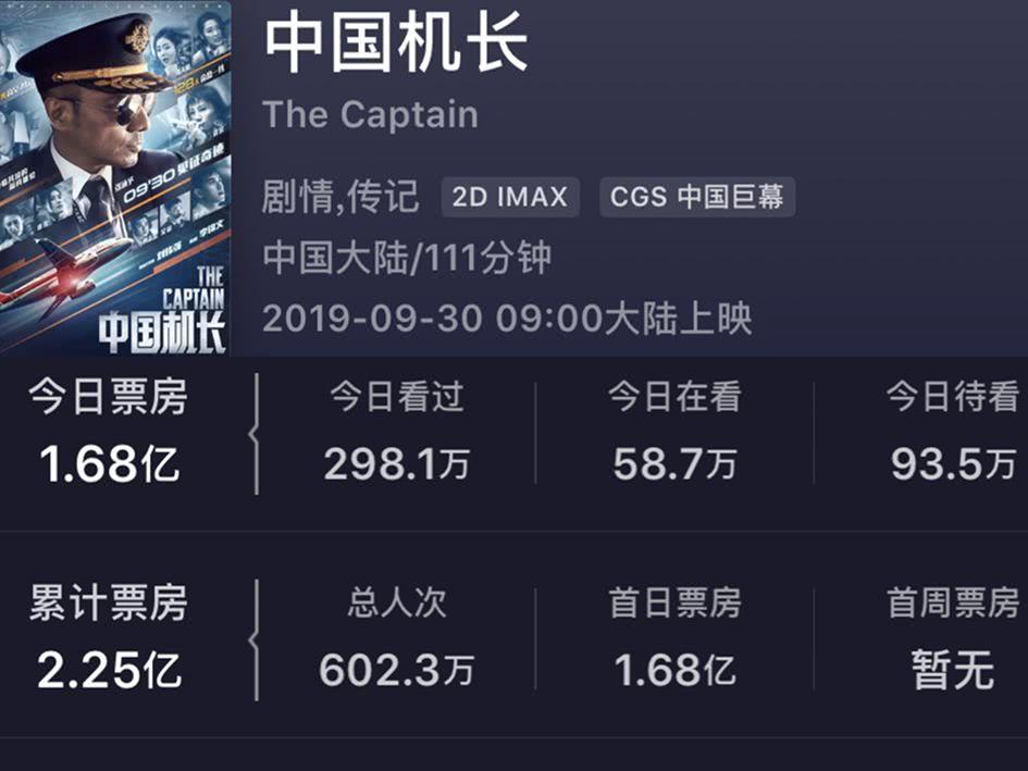 《中国机长》baby演技不尬,关晓彤不是加戏咖,但孟子义很迷