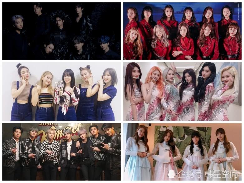 韩流世界专辑销售榜:BTS、SuperM、LOONA、Everglow