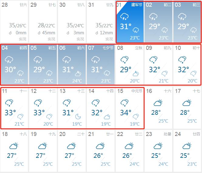 黑云压城,邢台可能会有暴雨!个别地点还有冰雹!