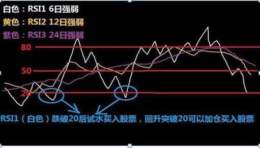 中国股市:低于20满仓买,高于80满仓卖,几乎捕捉到所有的持股涨幅