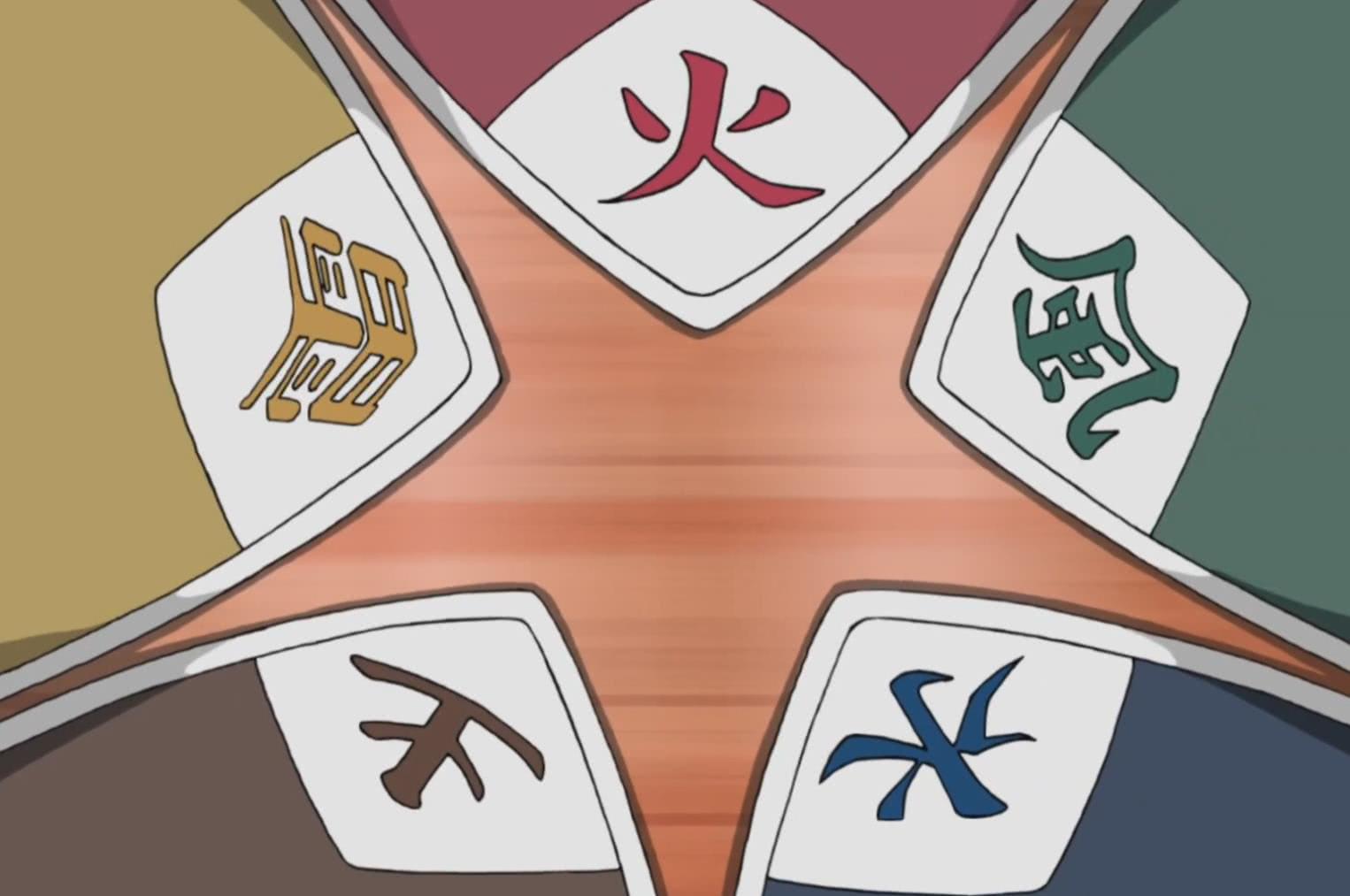 <b>火影:5大国第几代影的整体实力最强?这5个影堪称神仙阵容</b>