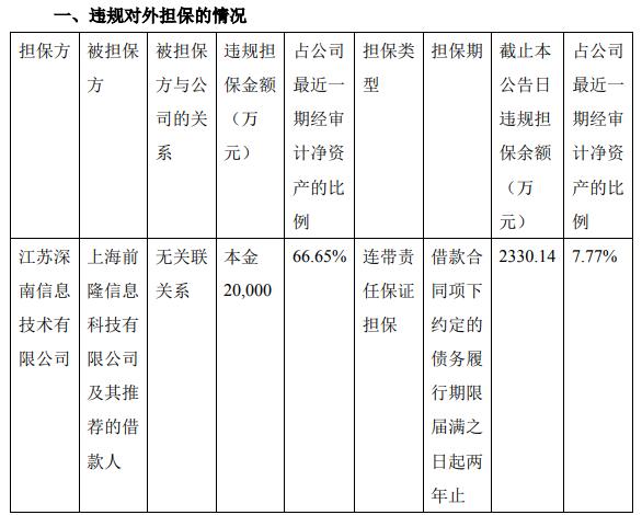 深南股份披露:亿钱贷2亿借款项目违规担保