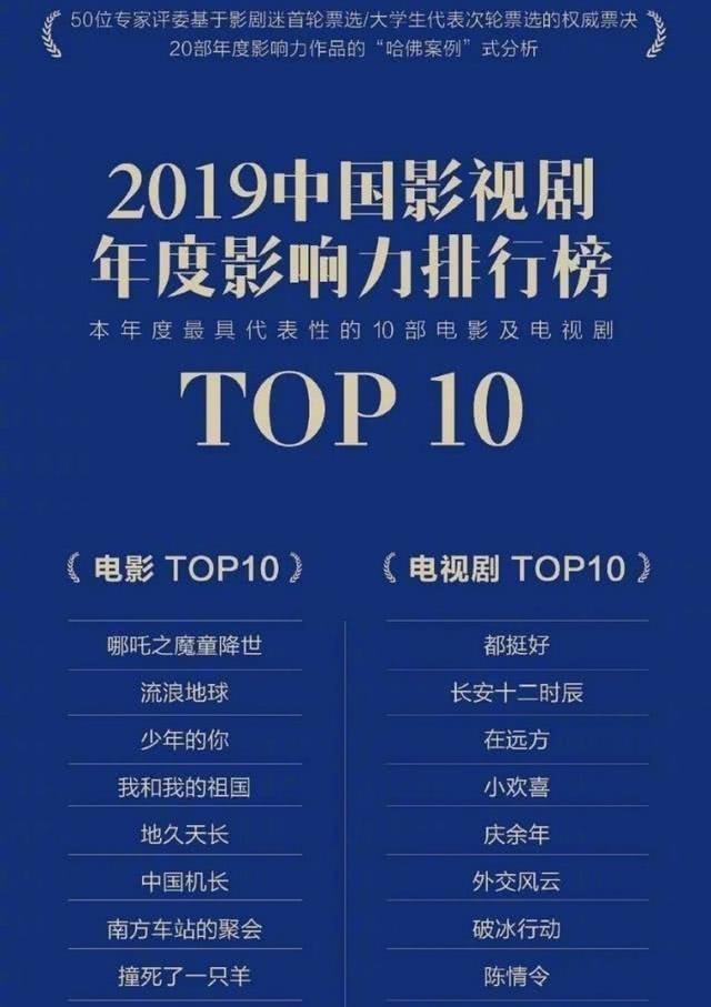 十佳影视剧:吴京3部入选,易烊千玺2部入选,湖南卫视全军覆没