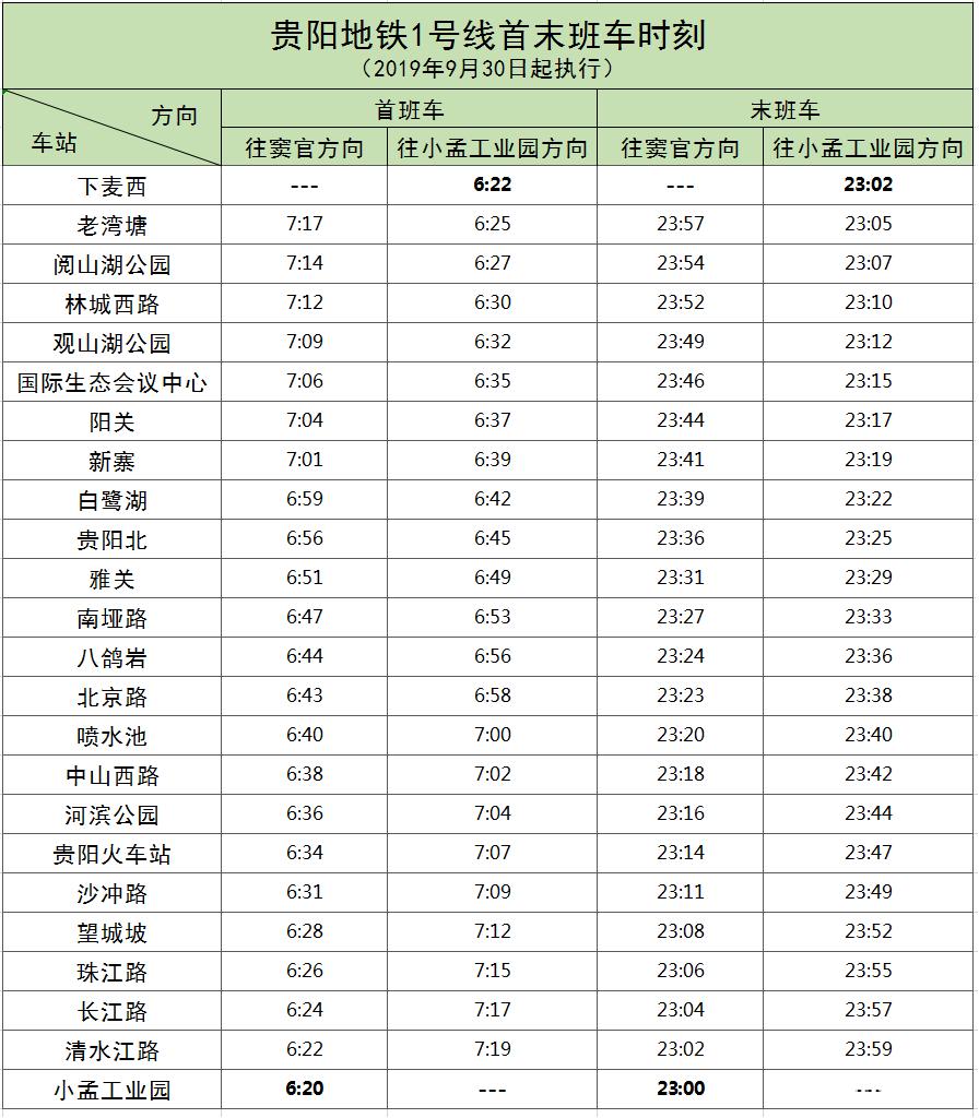 注意!贵阳地铁早班车提前,1号线运营时间从9月30日起调整