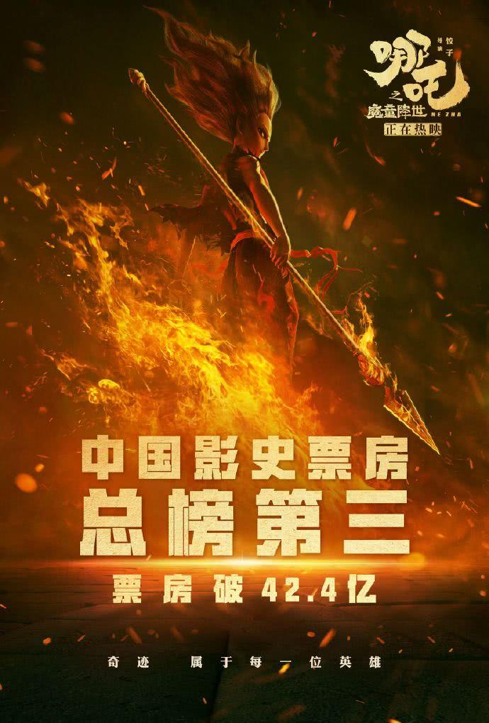 《哪吒》票房难超50亿,前车之鉴《战狼2》延期后票房不到3亿