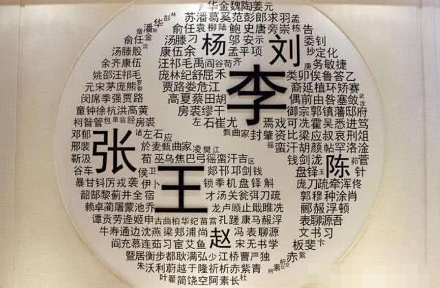中国有三个姓氏,却被认为是日本姓,你知道是那三个吗?