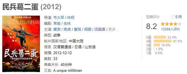 一部独树一帜的抗日好剧《民兵葛二蛋》,黄渤主演,豆瓣8.2分