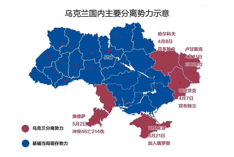 折腾5年之久后,乌克兰终于醒悟了,泽连斯基主动向俄抛出橄榄枝