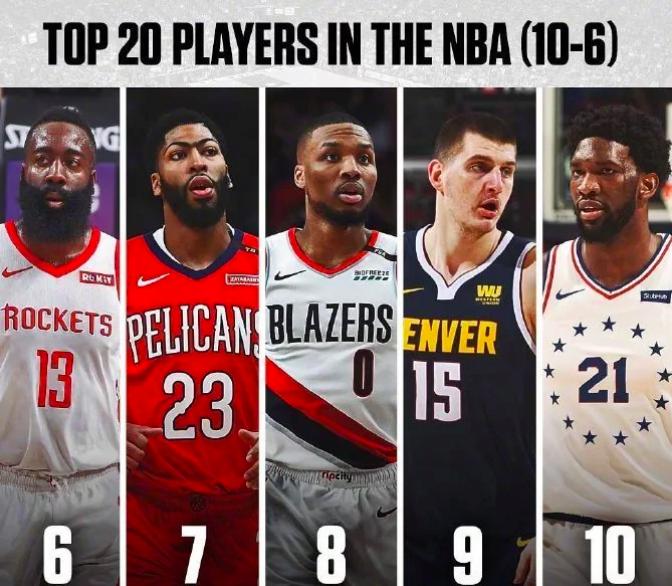 NBA争议排名:詹姆斯落后1巨星只排第2,火箭哈登被踢出前5