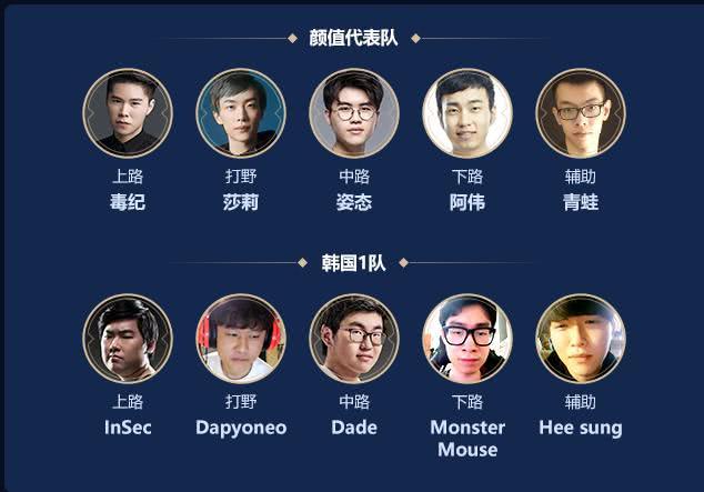 LOL中韩对抗赛:姿态对阵Dade,瑞兹灵性逃生带队取胜!
