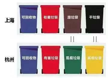 刚刚,杭州垃圾分类新条例通过!有这些新变化