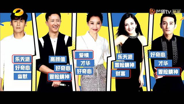 何炅和许晴看重爱情,谢娜和吴昕看重财富,韩庚和杜海涛看重颜值