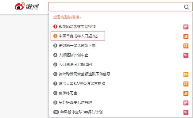 中国单身成年人口超2亿,ChinaJoy脱单展台成最火打卡点