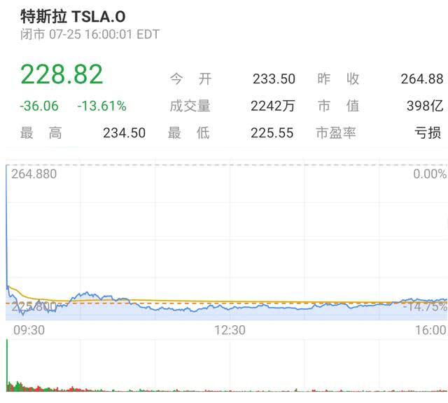 """特斯拉再度陷入""""至暗时刻"""",能否翻身就看中国市场"""