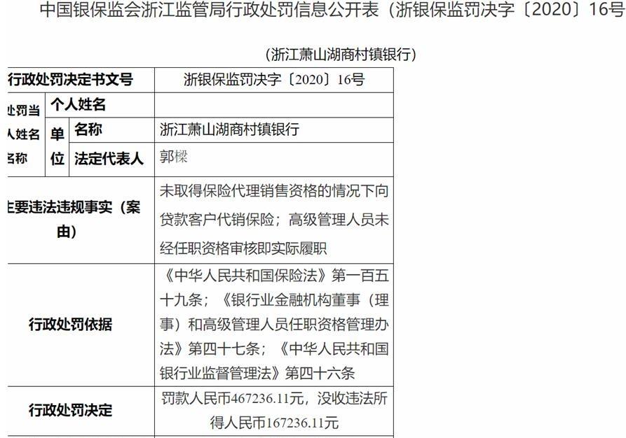 <b>萧山湖商村镇银行两宗违法遭罚 高管无任职资格履职</b>