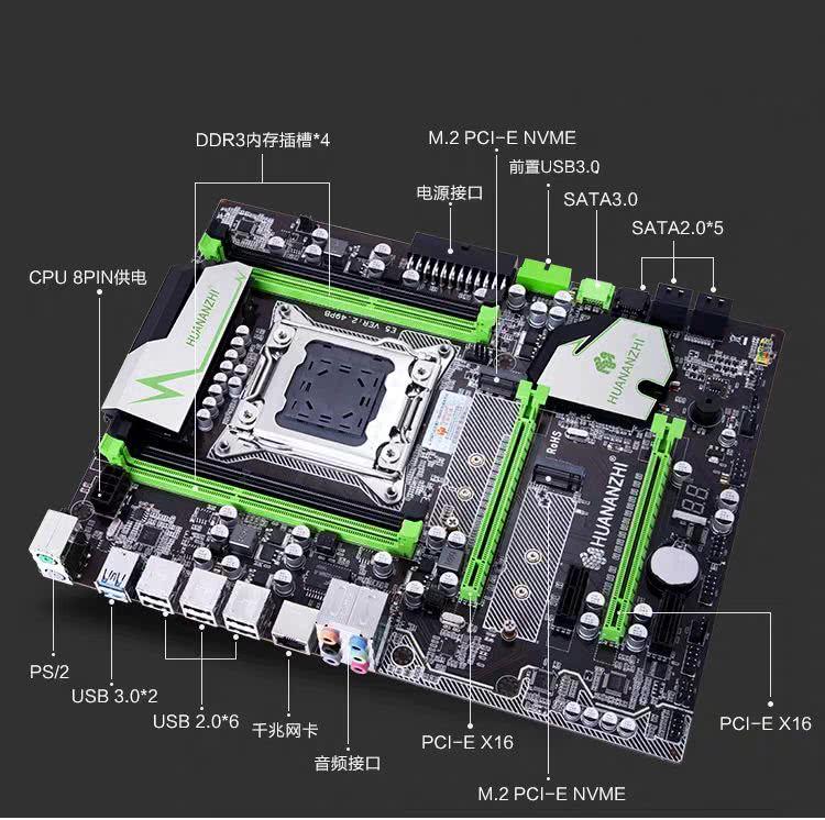 如何挑选一款合适的主板—CPU接口、芯片组、板型