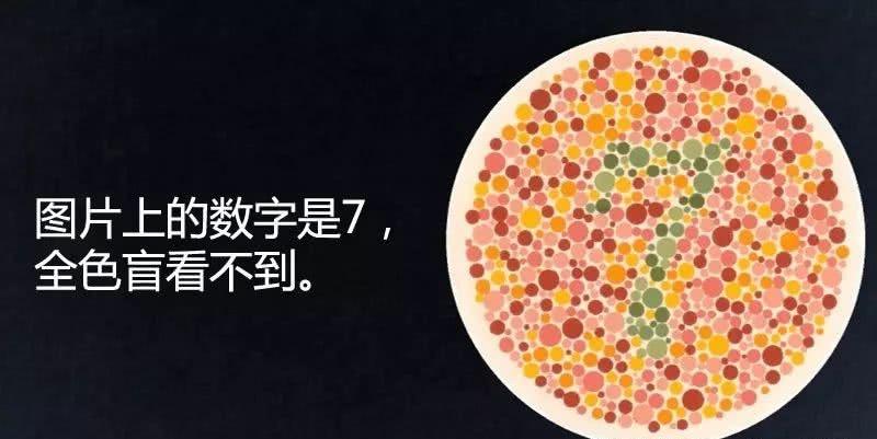 色盲测试,图上的数字你能全部看到吗?