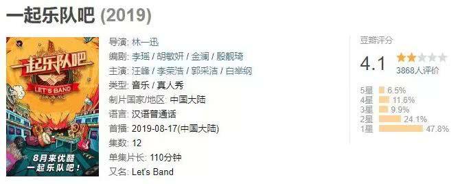 汪峰新综艺《一起乐队吧》豆瓣评分出炉,这个分数高了低了?