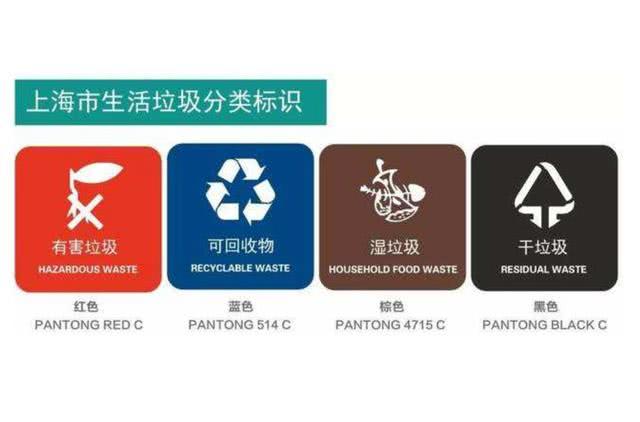 才50多天,深受上海人喜欢的智能垃圾回收箱,就成了垃圾