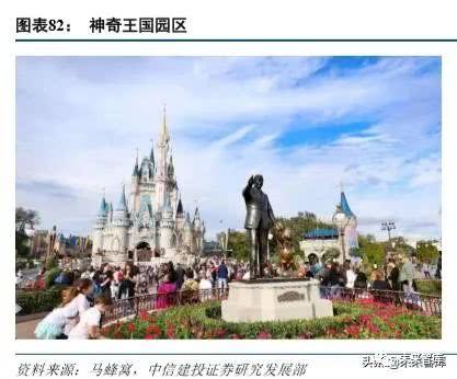 主题乐园,迪士尼乐园,迪士尼,上海迪士尼乐园,迪士尼公司
