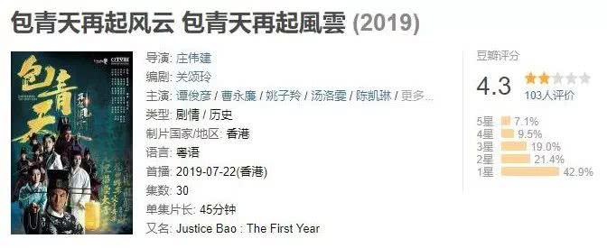 《包青天再起风云》豆瓣评分出炉,好久没有TVB剧这么低分了!