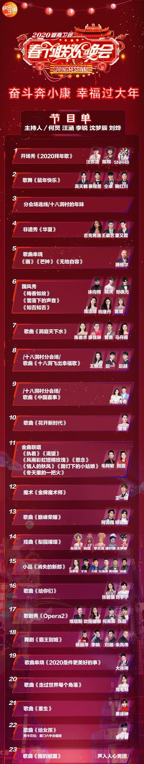 湖南卫视春晚节目单:王一博表演魔术,李宇春压轴,谢娜无缘主持