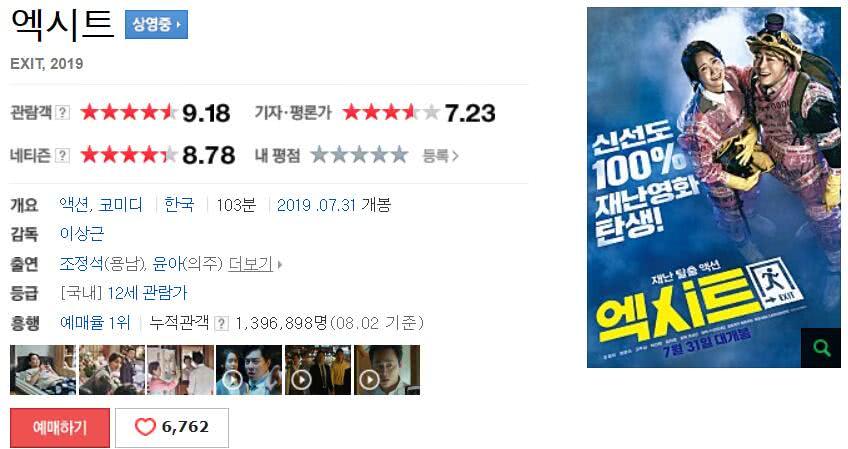 上映3天狂收6267万,林允儿赚翻了,少女时代成员果然旺票房