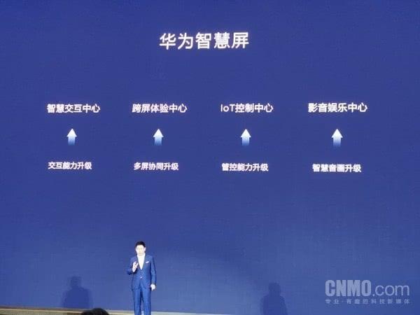 华为智慧屏战略正式发布 全场景智慧化战略核心支撑