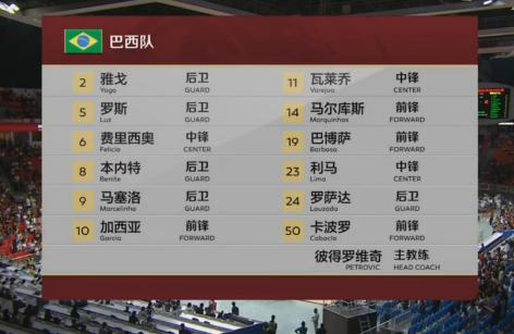 男篮世界杯热身赛:中国男篮输球不要紧!细节处理好仍可冲击8强