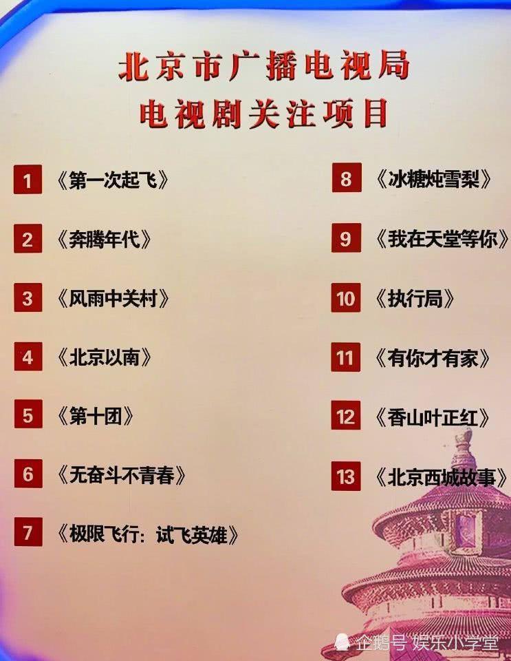 都市剧《北京西城故事》官宣开机,男主李晨女主王晓晨合作出演