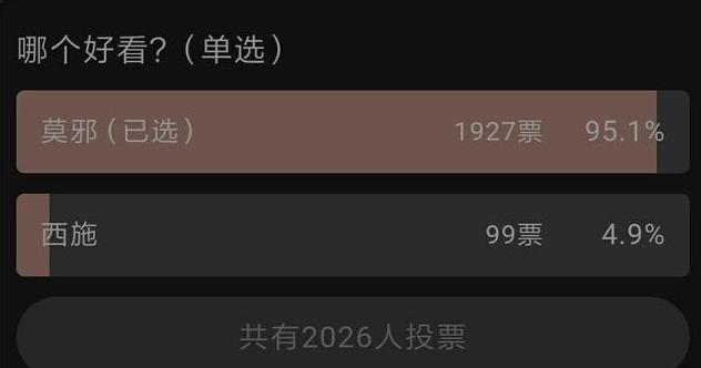 王者荣耀:网友票选莫邪与西施哪个好看?西施得票率不足5%!