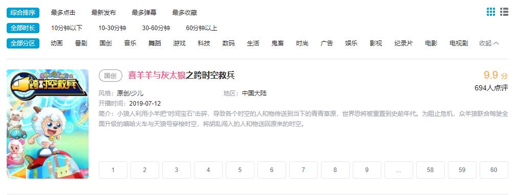 B站买入《喜羊羊与灰太狼》版权,9.9分评分直接打脸众多B站用户