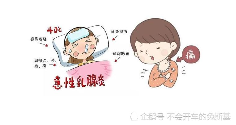 如何应对产后乳腺炎!每一位准妈妈都应该了解一下!