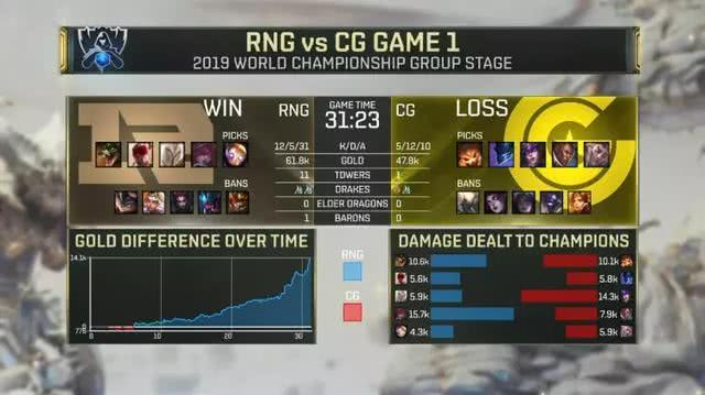 RNG小组赛首秀结束后,上单狼行表现引热议,网友:其实他真的还行!