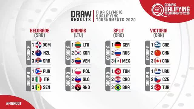 中国男篮或迎来天赐良机,奥运落选赛也许只能在中国举办