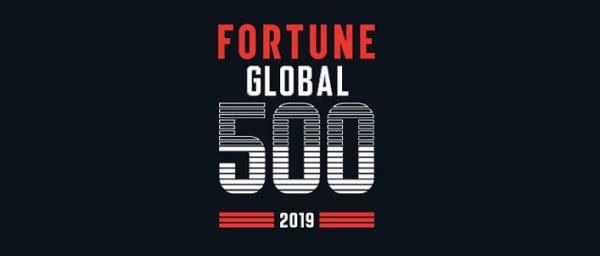 2019世界500强发布:美的集团排名312,释放科技创新力