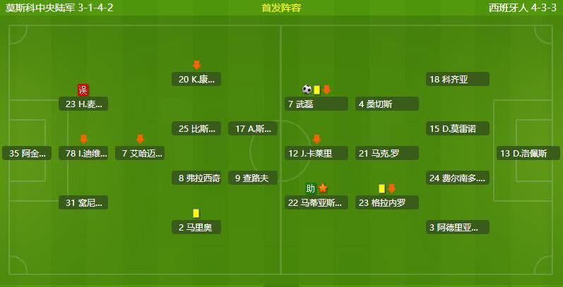 首粒进球,武磊成首位欧战正赛破门的中国球员,给中国球迷争气了