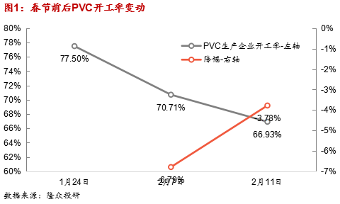 波形 pvc