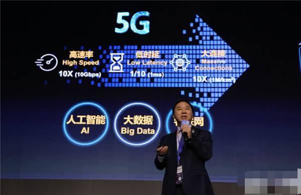 5G时代来临,大数据云计算能力是否能满足人工智能的需求?