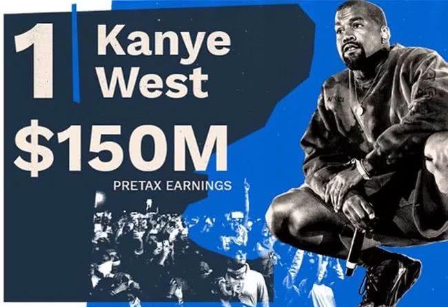 依靠 Yeezy 风靡全球,侃爷成为年收入最高的说唱歌手!